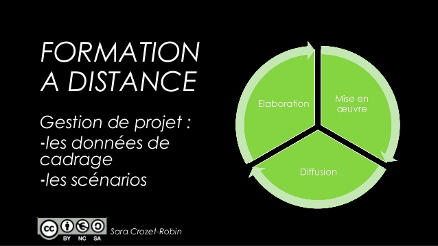 formation a distance licence gestion