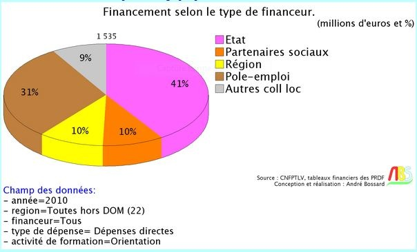 formation adulte 22