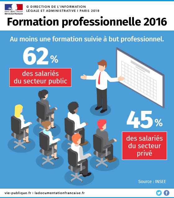 formation adulte 62