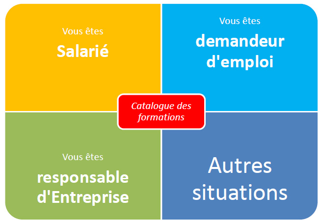 formation adulte courte