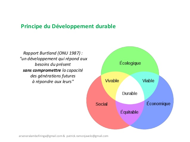 formation continue developpement durable