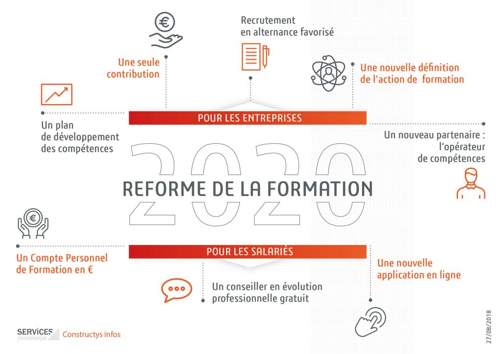 formation continue individuelle