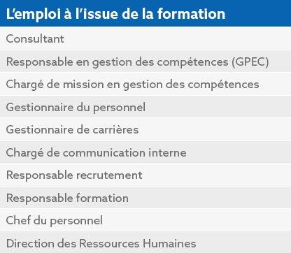 formation continue ressources humaines marseille