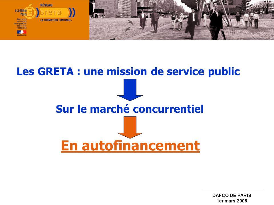 formation continue service public