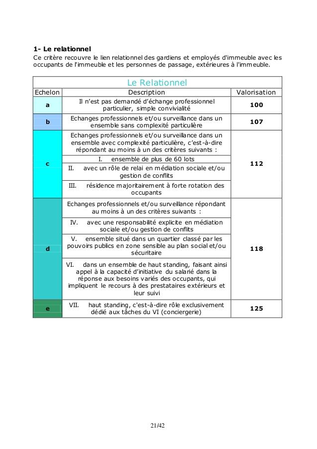 Formation remuneree gardien d 39 immeuble une formation professionnelle - Formation de gardien d immeuble gratuite ...